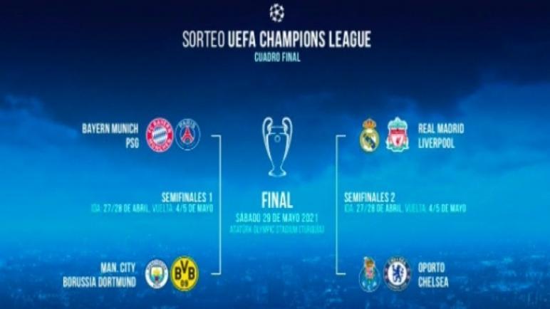 نتائج قرعة ربع نهائي دوري أبطال أوروبا 2021..باريس يصطدم بالبايرن.. ومواجهة نارية لريال مدريد